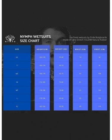 Neopreno PRIDE NYMPH wetsuits 3/2 mm